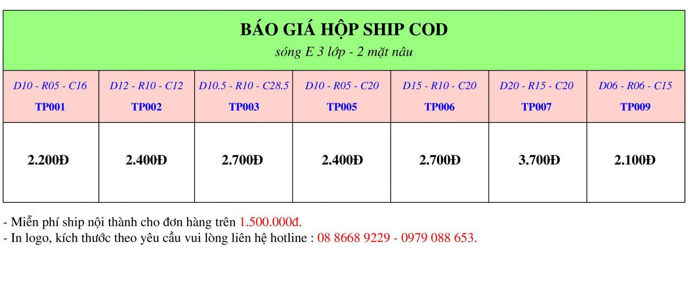 Báo giá hộp ship COD giá rẻ tại Hà Nội